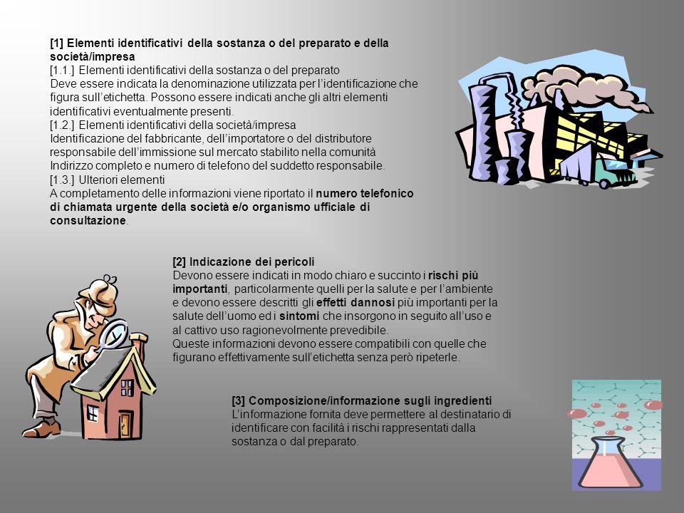 [1] Elementi identificativi della sostanza o del preparato e della società/impresa